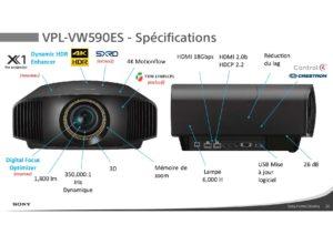 SPECIFICATIONS DU SONY VPL-590ES